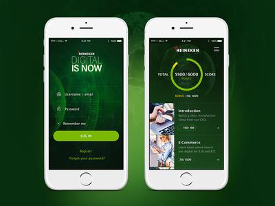 Heineken - Digital Is Now