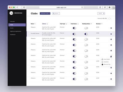 Dashboard UI backend clubbing app dashboard