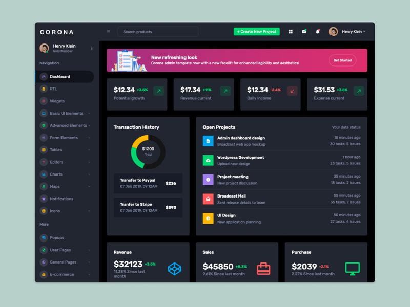 Corona Admin Angular Dashboard design admin dashboard ux admin ui website bootstrap product bootstrap 4 dashboard