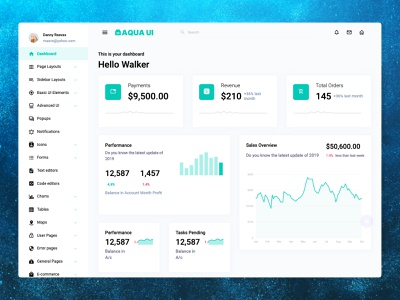 Flat Design Dashboard flatdesign flat design admin dashboard ux admin ui website bootstrap product bootstrap 4 dashboard