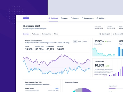Angular Admin Templates angular dashboard angular templates admin website ui bootstrap product bootstrap 4
