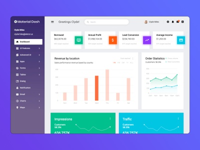 Material Dashboard Templates templates admin dashboard ux website product dashboard ui design material design material