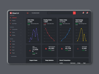 Neumorphic Design Dashboard bootstrap4 bootstrap template dashboard template neumorphic design dashboard design