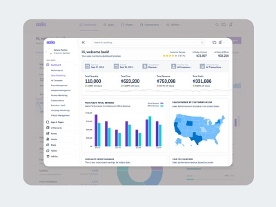 Sales Monitoring Dashboard admin ux website dashboard product bootstrap bootstrap 4