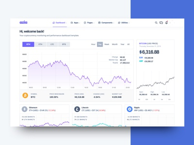 Cryptocurrency Dashboard admin dashboard ux admin website webapp ui product bootstrap bootstrap 4 dashboard