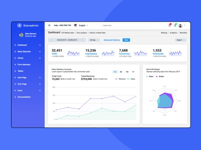 Star Admin Angular - Free Angular Admin Template product design website webapp chart angular admin template angular dashboard angular angularjs dashboard