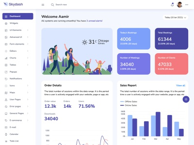 Skydash - Updated to Bootstrap 5. ui product design webapp bootstrap bootstrap 5 dashboard