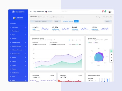Star Admin Pro - Updated to Bootstrap 5 design webapp bootstrap bootstrap 4 product dashboard