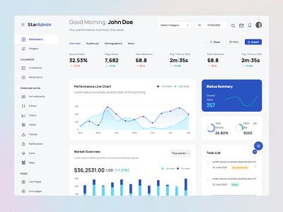 Star Admin 2 - Bootstrap 5 Dashboard design bootstrap5 chart webapp ui bootstrap product dashboard