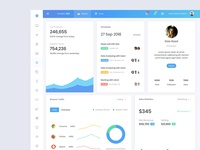 Analytics dashboard (Star Admin Pro)