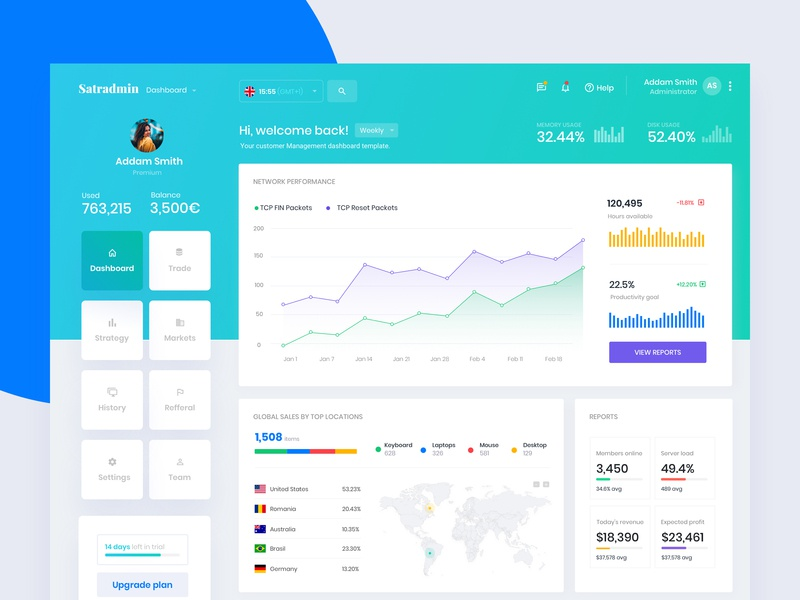 Finance Monitoring Stardashboard widgets profile template saas clean data menu overview typography timeline statistics cards admin panel ux ui webapp bootstrap 4 chart graph dashboard