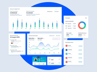 Widgets & Cards for  Admin Dashboard