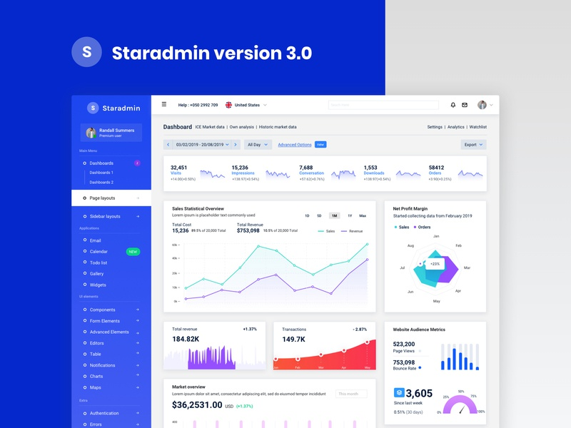 Staradmin pro 3.0 cards website template crm components analytical sidebar product ux ui flat admin template admin dashboard webapp bootstrap admin chart graph bootstrap 4 dashboard
