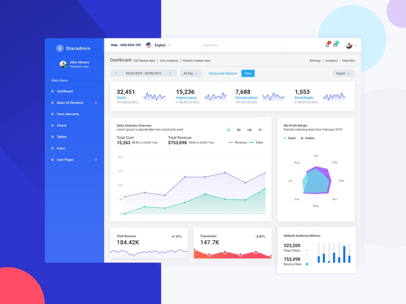 Staradmin Free Dashboard pie chart analytical cards template admin panel table components ux ui admin website admin template admin dashboard flat webapp product bootstrap dashboard chart graph