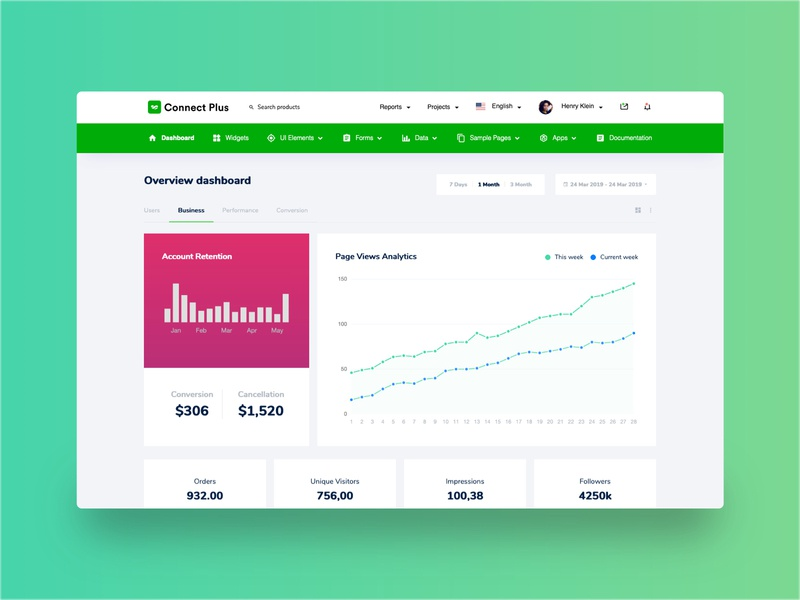 Connect plus Horizontal components ui ux flat horizontal uikit component analytical bootstrap admin product website bootstrap 4 dashboard chart graph webapp