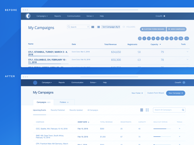 Before and After Wireframes events tabs dashboard campaign wireframe after before listing