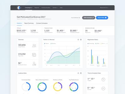 Analytics ui numbers blue pie graph chart dashboard analytics