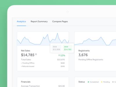 Analytics Deux.0 dashboard green blue widget chart number ux ui data analytics