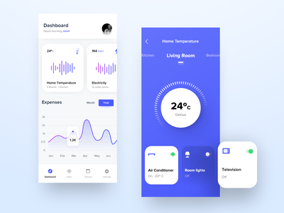 Home Automation Mobile App ui ui  ux app application interaction animation parallax mobile visual design app design ios iphone iot smart room home app dashboard smart home automation