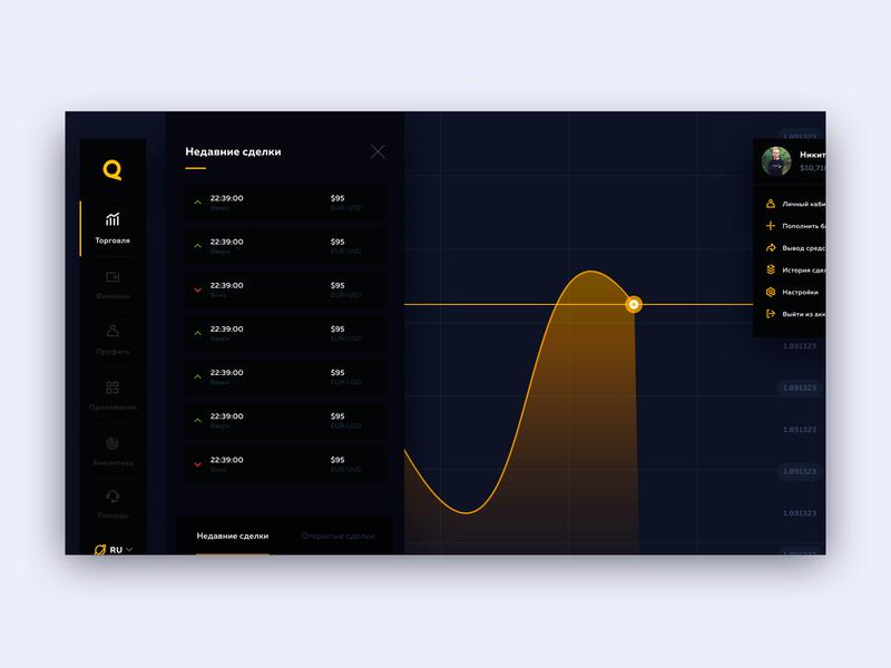 QubiTrade — Trading platform corporate website ui ux design qubitrade trade platform trading