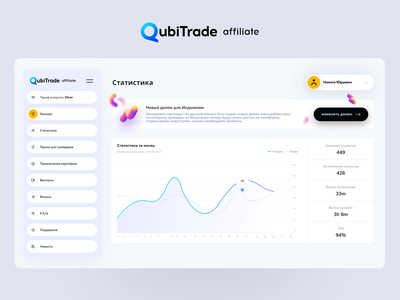QubiTrade Partner Billing