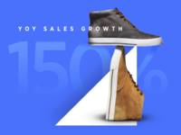 Ecommerce shopping social imagery