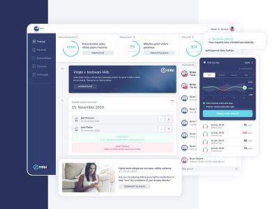 Hilbi Healthcare desktop App app desktop web interface webdesign user-interface user-experience ux ui design