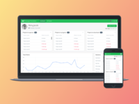Dashboard Web & Mobile