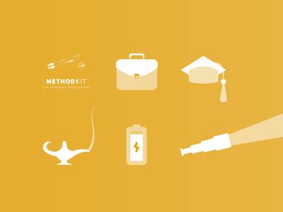 Methodkit for Personal Development