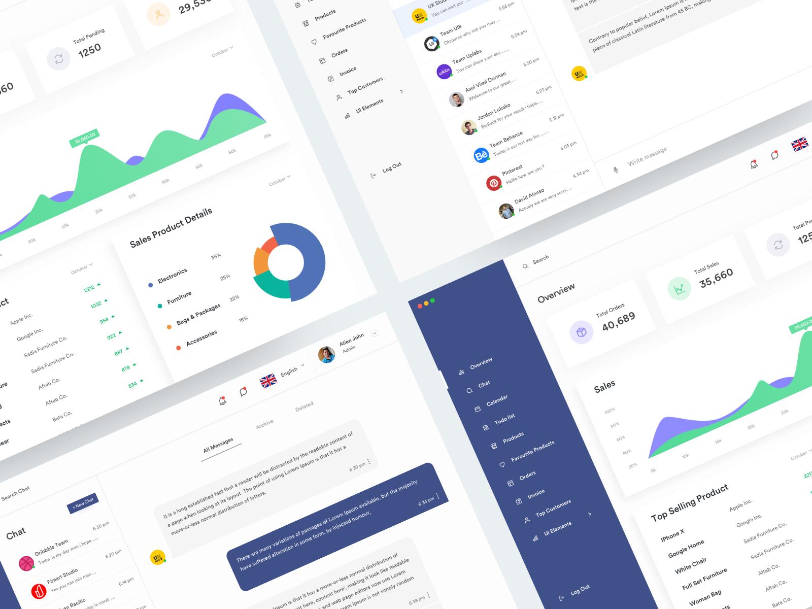 Alaina: Dashboard UI Kit app application dashboard design