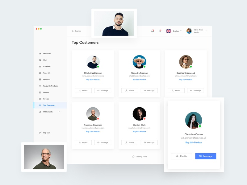 Alaina: Dashboard UI Kit app application dashboard design dribbble ios iphone ui mobile ux bank chart cryptocurrency finance financial dribbble popular shot gauge graph map statistics stats charts