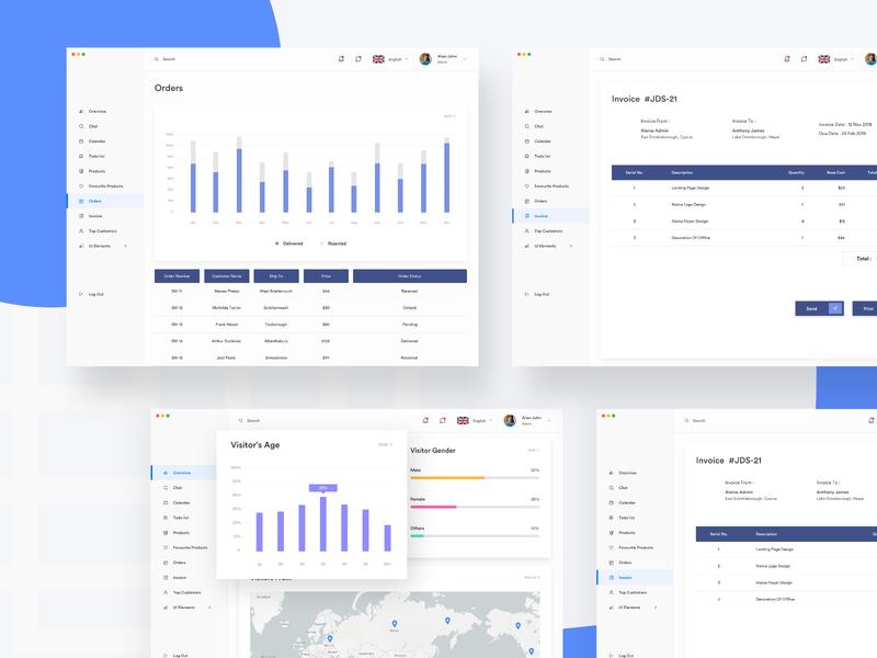 Alaina: Dashboard UI Kit app application dashboard design dribbble ios iphone ui mobile ux bank chart cryptocurrency finance financial dribbble popular shot gauge graph map statistics stats charts