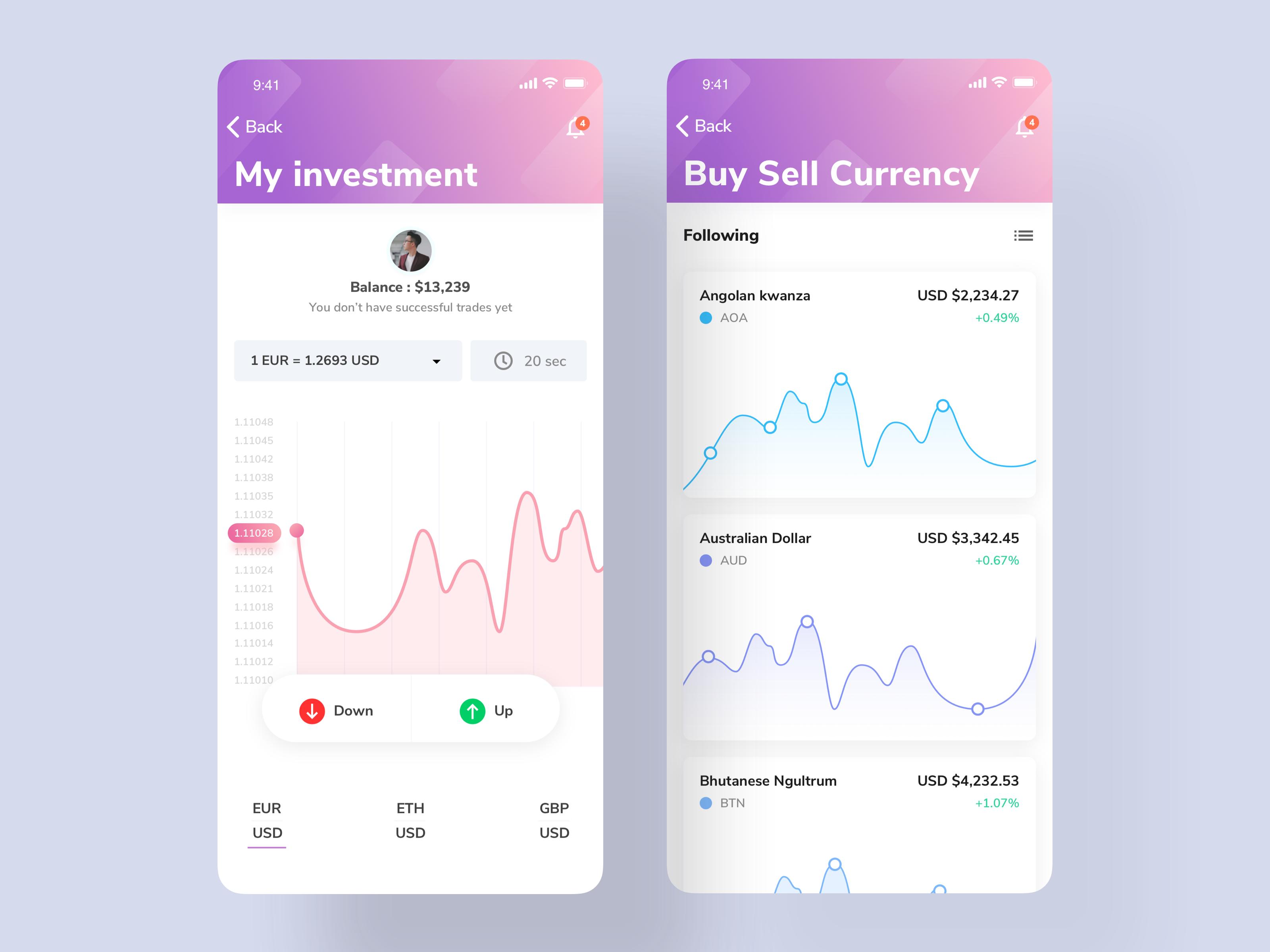 Vault - Financial App UI Kit by Mohammad Majed Khan | Design