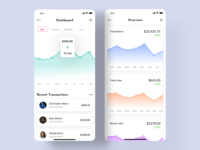 Bright App UI KIt