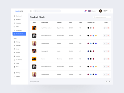 Product Stock Screen