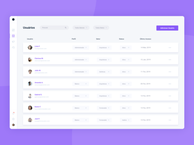 User Management - SaaS Dashboard
