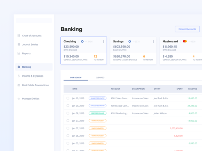 Dashboard - Banking Management