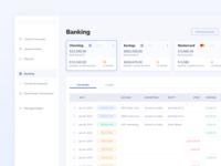 Dashboard - Banking Management