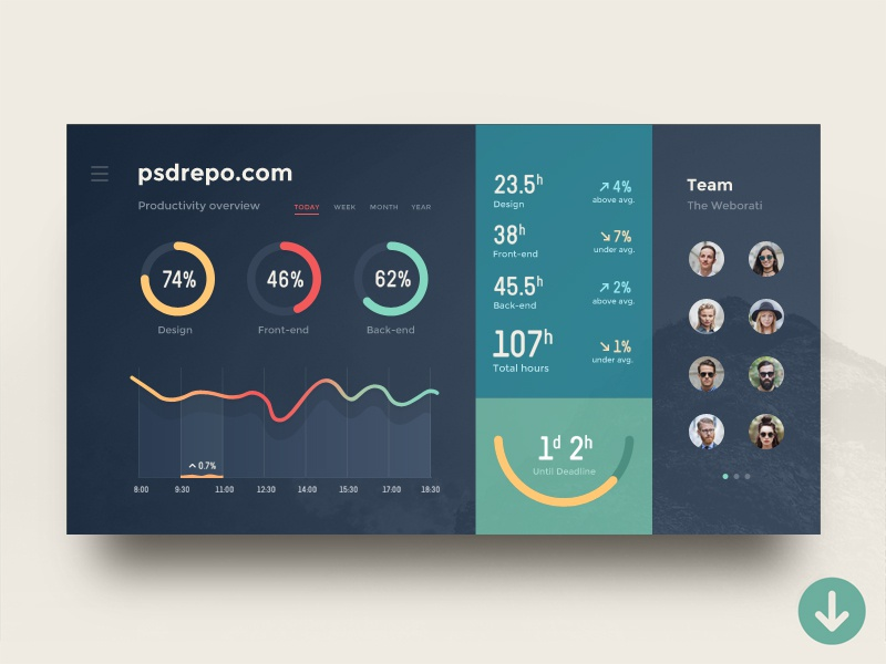 Producitivity overview dribbble