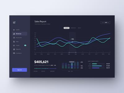 Sales Dashboard Dark infographics admin visualization data interface ux ui sketch graph dashboard chart analytics