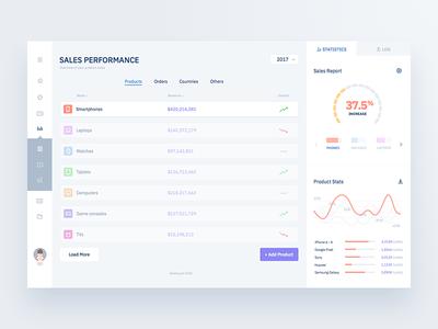 Sales Dashboard Light Version visualization ux ui sketch interface infographics graph data dashboard chart analytics admin