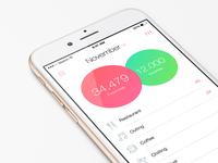 Spender app v4.0