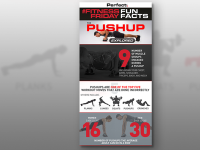 Pefect Fitness Email Campaign fitness email infographic
