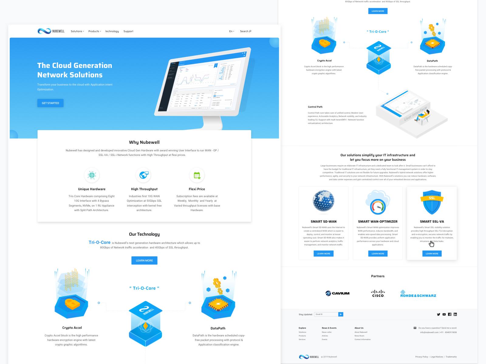 Nubewell website