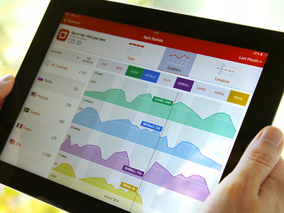 Application's Graphics mockup web dashboard graph ios app timeline ipad