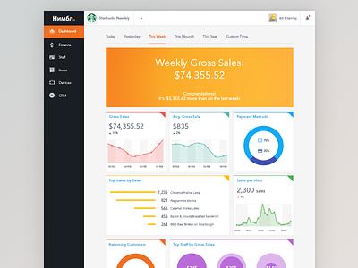 Enterprise Resource Planning Dashboard widgets dashboard web graph chart finance crm erp ux ui