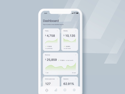 Analytics Dashboard Mobile Animation ios app animation clean flat color cards card layout dashboard drag interaction ui