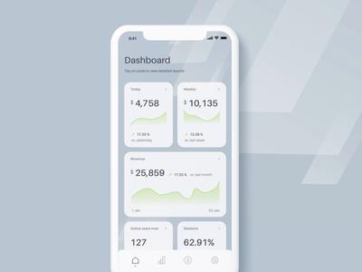 Analytics Dashboard Mobile Animation