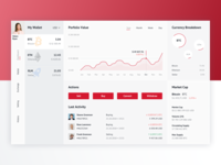 Cryptocurrency Wallet Dashboard