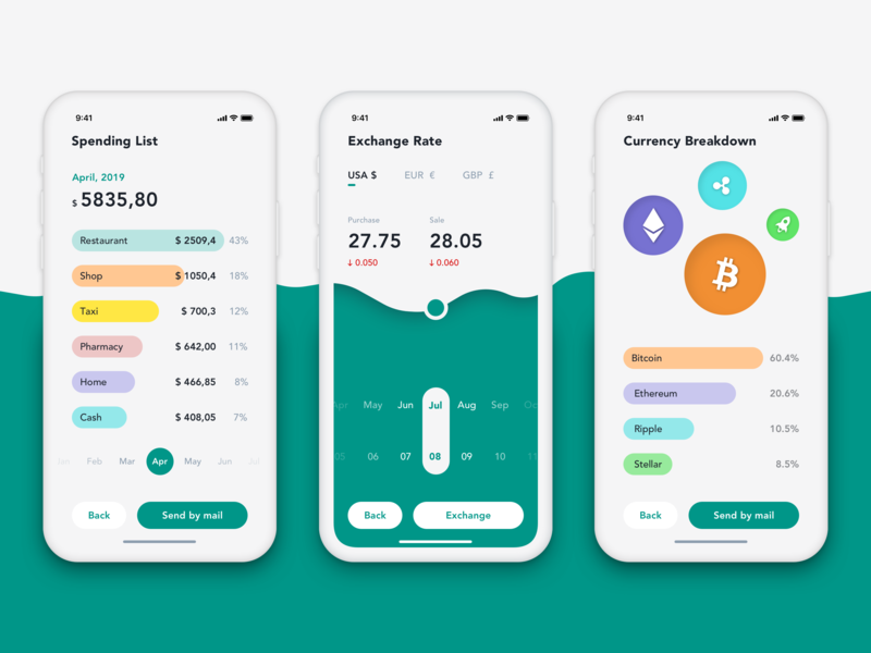 Finance app crypto trading crypto exchange crypto currency cryptocurrency exchange charts bitcoin uiux inspiration concept ui design layout ui ux design ux design